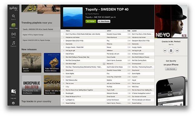 Interface du site de streaming musical Spotify